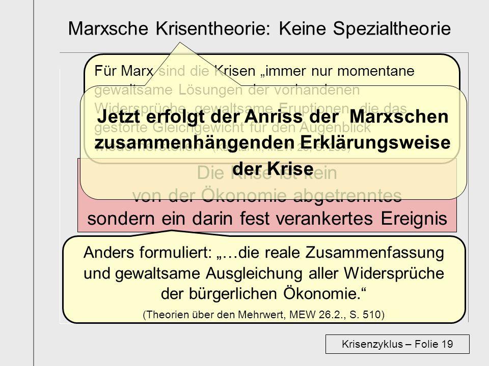 Krisenzyklus – Folie 19 Marxsche Krisentheorie: Keine Spezialtheorie Für Marx sind die Krisen immer nur momentane gewaltsame Lösungen der vorhandenen Widersprüche, gewaltsame Eruptionen, die das gestörte Gleichgewicht für den Augenblick wiederherstellen (Kapital III, MEW 25, S.