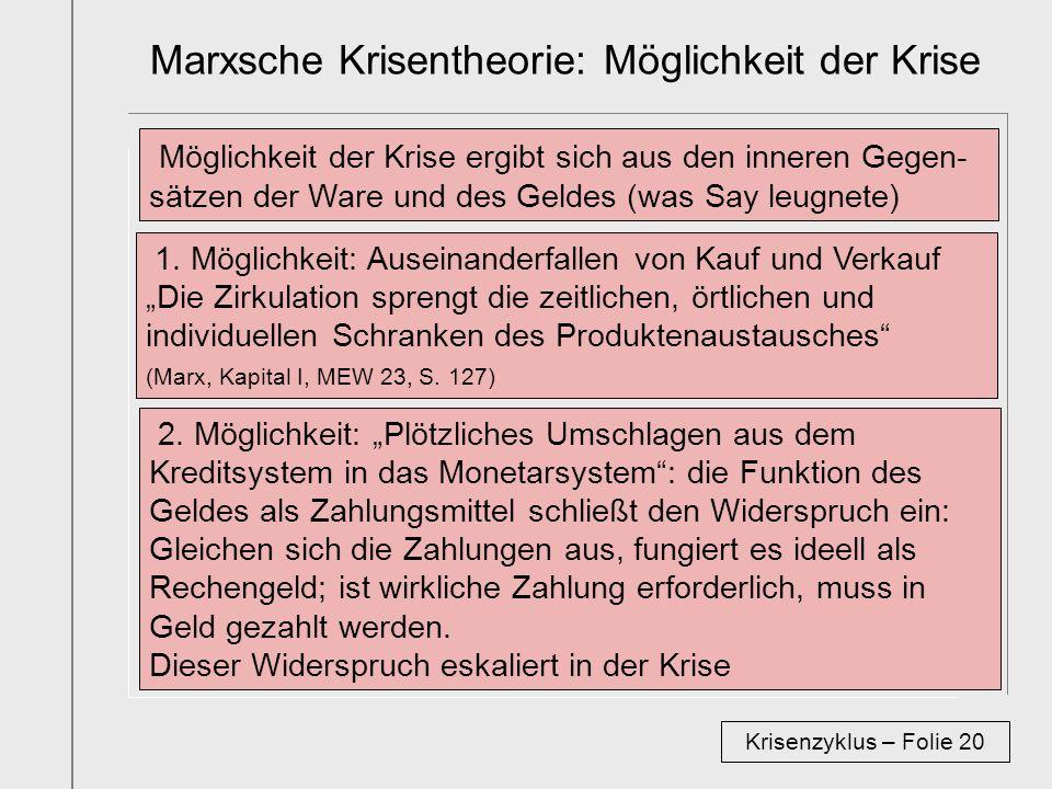 Marxsche Krisentheorie: Möglichkeit der Krise 1. Möglichkeit: Auseinanderfallen von Kauf und Verkauf Die Zirkulation sprengt die zeitlichen, örtlichen