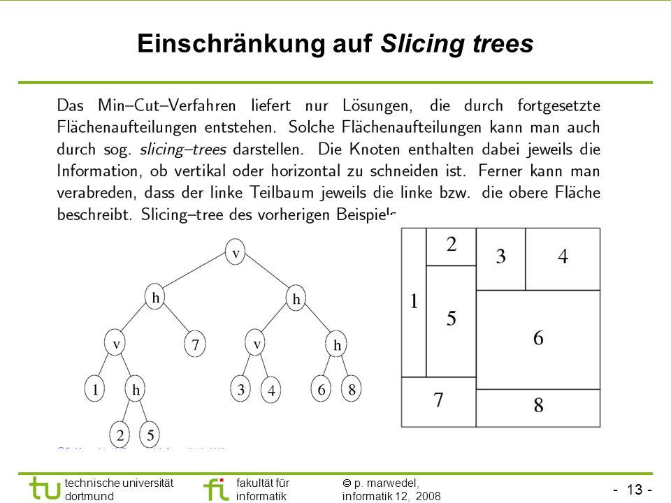 - 13 - technische universität dortmund fakultät für informatik p. marwedel, informatik 12, 2008 TU Dortmund Einschränkung auf Slicing trees