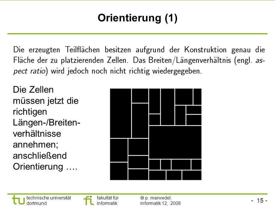 - 15 - technische universität dortmund fakultät für informatik p. marwedel, informatik 12, 2008 TU Dortmund Orientierung (1) Die Zellen müssen jetzt d