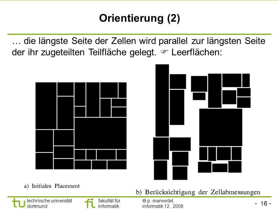 - 16 - technische universität dortmund fakultät für informatik p. marwedel, informatik 12, 2008 TU Dortmund Orientierung (2) … die längste Seite der Z