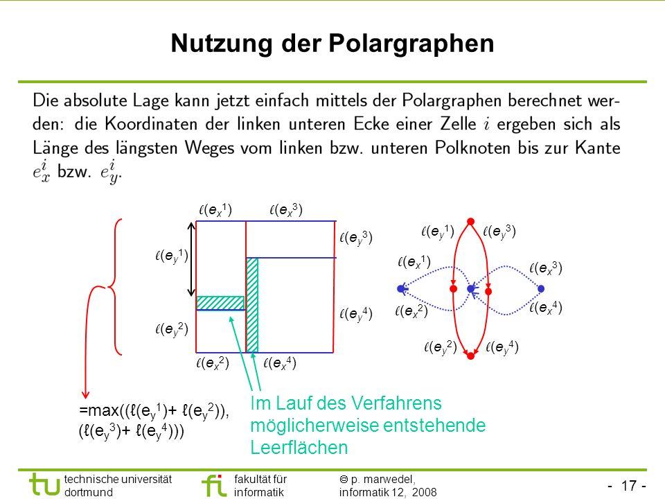 - 17 - technische universität dortmund fakultät für informatik p. marwedel, informatik 12, 2008 TU Dortmund Nutzung der Polargraphen Im Lauf des Verfa