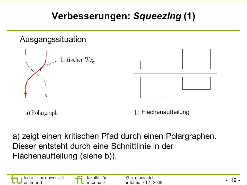 - 19 - technische universität dortmund fakultät für informatik p. marwedel, informatik 12, 2008 TU Dortmund Verbesserungen: Squeezing (1) a) zeigt ein