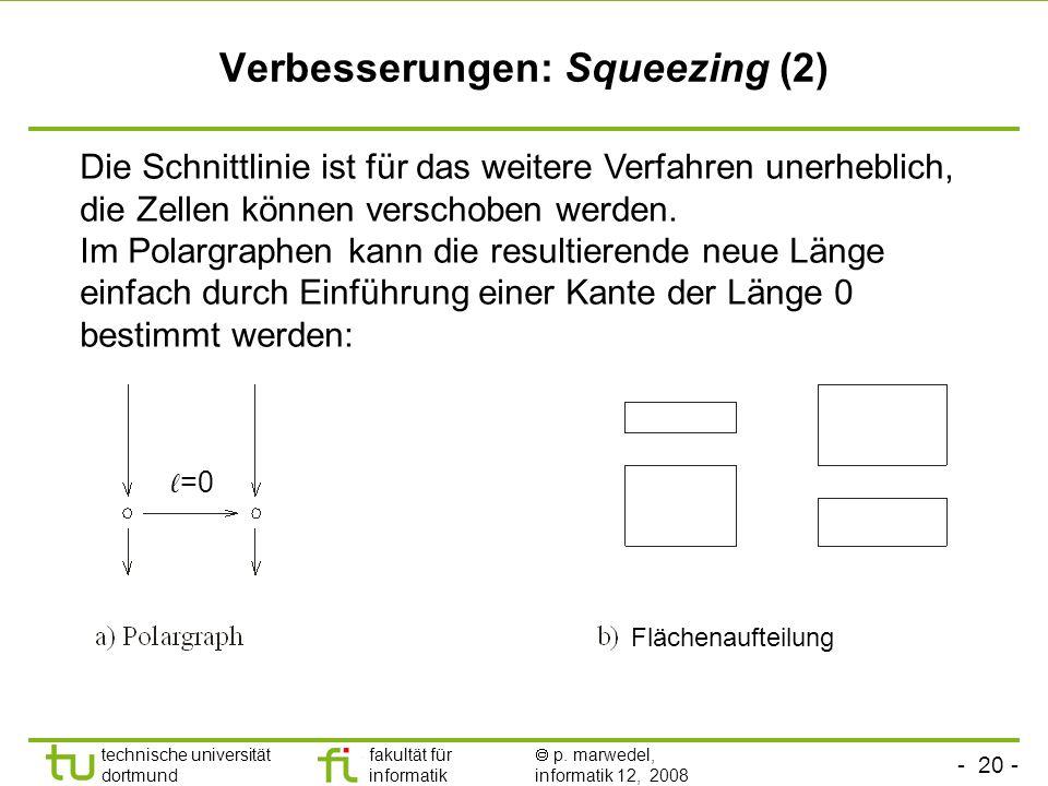 - 20 - technische universität dortmund fakultät für informatik p. marwedel, informatik 12, 2008 TU Dortmund Verbesserungen: Squeezing (2) Die Schnittl