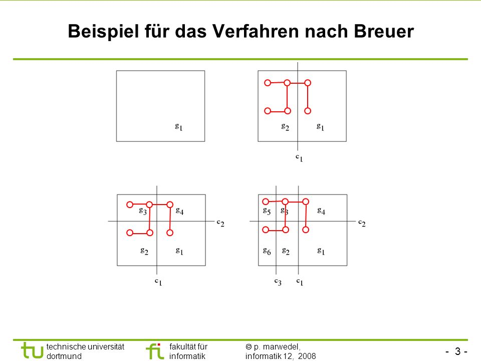 - 3 - technische universität dortmund fakultät für informatik p. marwedel, informatik 12, 2008 TU Dortmund Beispiel für das Verfahren nach Breuer