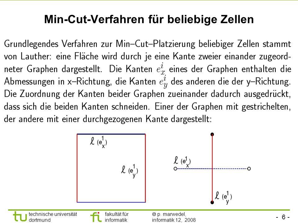 - 6 - technische universität dortmund fakultät für informatik p. marwedel, informatik 12, 2008 TU Dortmund Min-Cut-Verfahren für beliebige Zellen