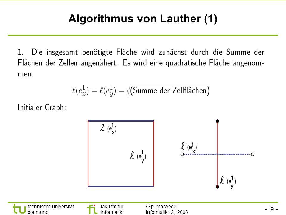 - 9 - technische universität dortmund fakultät für informatik p. marwedel, informatik 12, 2008 TU Dortmund Algorithmus von Lauther (1)