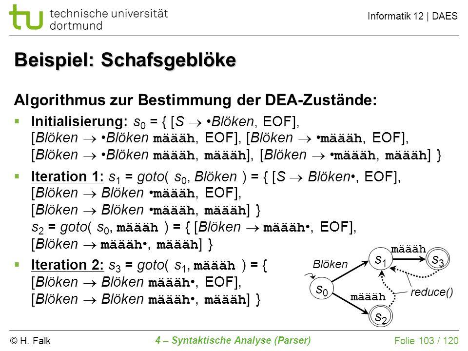 © H. Falk Informatik 12 | DAES 4 – Syntaktische Analyse (Parser) Folie 103 / 120 Beispiel: Schafsgeblöke Algorithmus zur Bestimmung der DEA-Zustände: