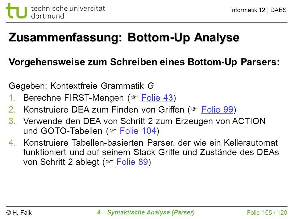 © H. Falk Informatik 12 | DAES 4 – Syntaktische Analyse (Parser) Folie 105 / 120 Zusammenfassung: Bottom-Up Analyse Vorgehensweise zum Schreiben eines