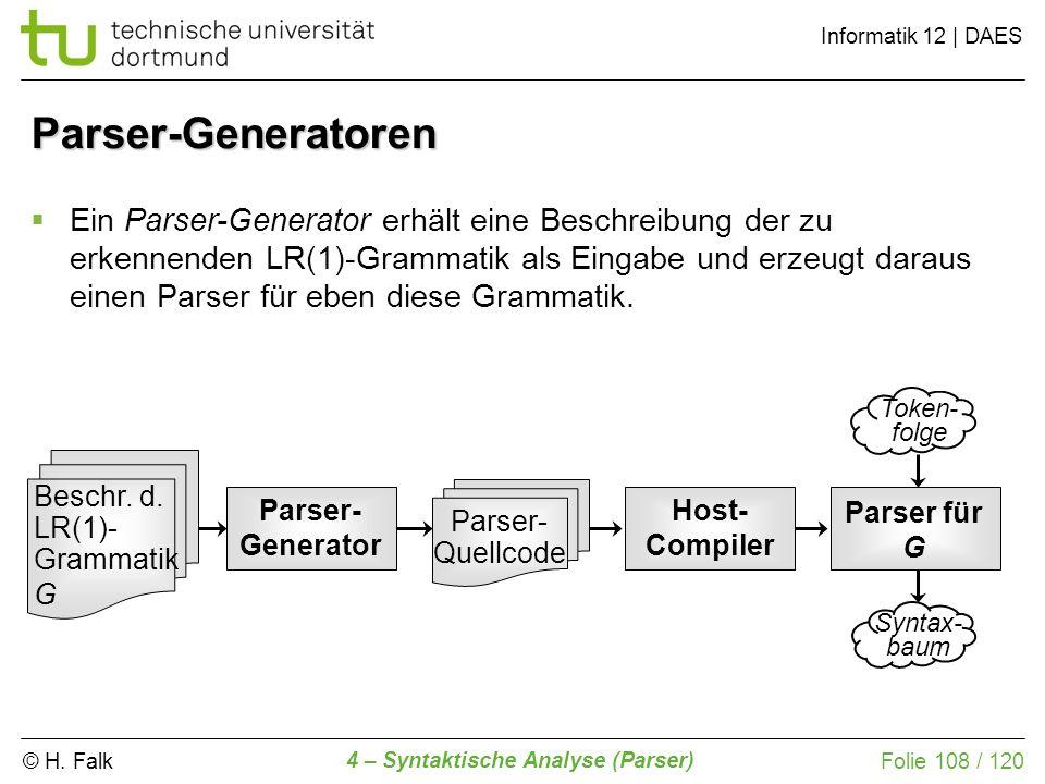 © H. Falk Informatik 12 | DAES 4 – Syntaktische Analyse (Parser) Folie 108 / 120 Parser-Generatoren Token- folge Parser- Quellcode Beschr. d. LR(1)- G