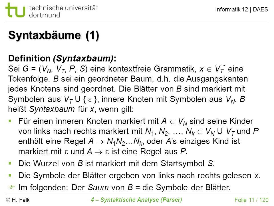 © H. Falk Informatik 12 | DAES 4 – Syntaktische Analyse (Parser) Folie 11 / 120 Syntaxbäume (1) Definition (Syntaxbaum): Sei G = (V N, V T, P, S) eine