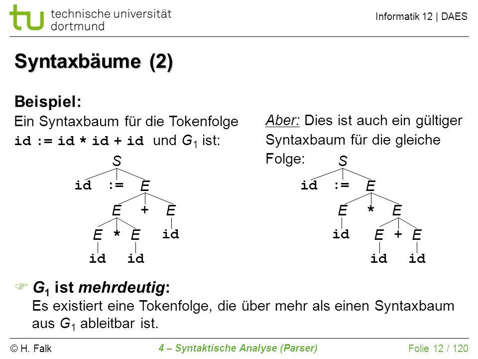 © H. Falk Informatik 12 | DAES 4 – Syntaktische Analyse (Parser) Folie 12 / 120 Syntaxbäume (2) Beispiel: Ein Syntaxbaum für die Tokenfolge id := id *