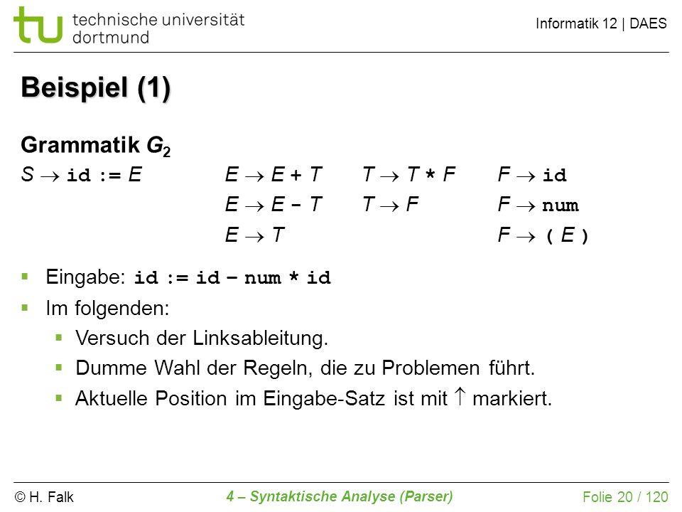 © H. Falk Informatik 12 | DAES 4 – Syntaktische Analyse (Parser) Folie 20 / 120 Beispiel (1) Eingabe: id := id – num * id Im folgenden: Versuch der Li