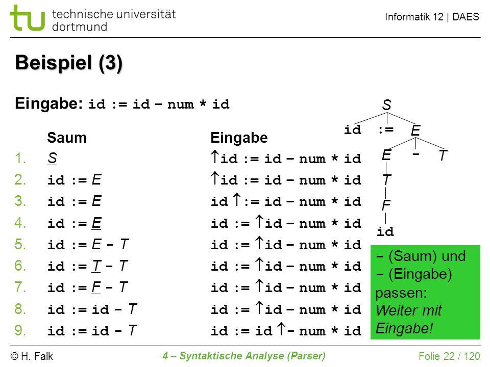 © H. Falk Informatik 12 | DAES 4 – Syntaktische Analyse (Parser) Folie 22 / 120 Beispiel (3) SaumEingabe 1. S id := id – num * id 2. id := E id := id