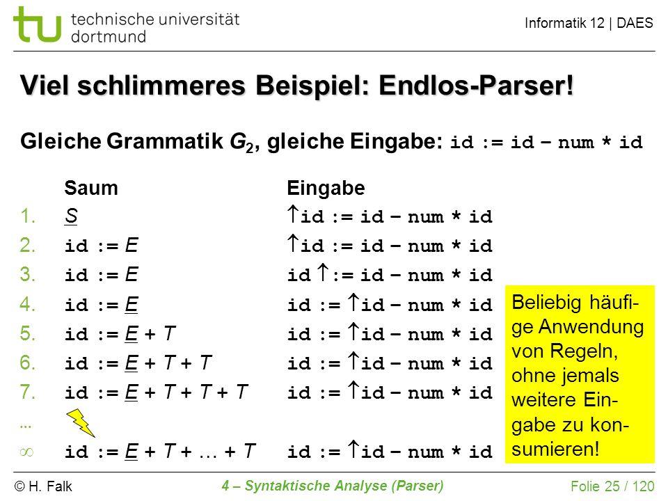 © H. Falk Informatik 12 | DAES 4 – Syntaktische Analyse (Parser) Folie 25 / 120 Viel schlimmeres Beispiel: Endlos-Parser! Gleiche Grammatik G 2, gleic