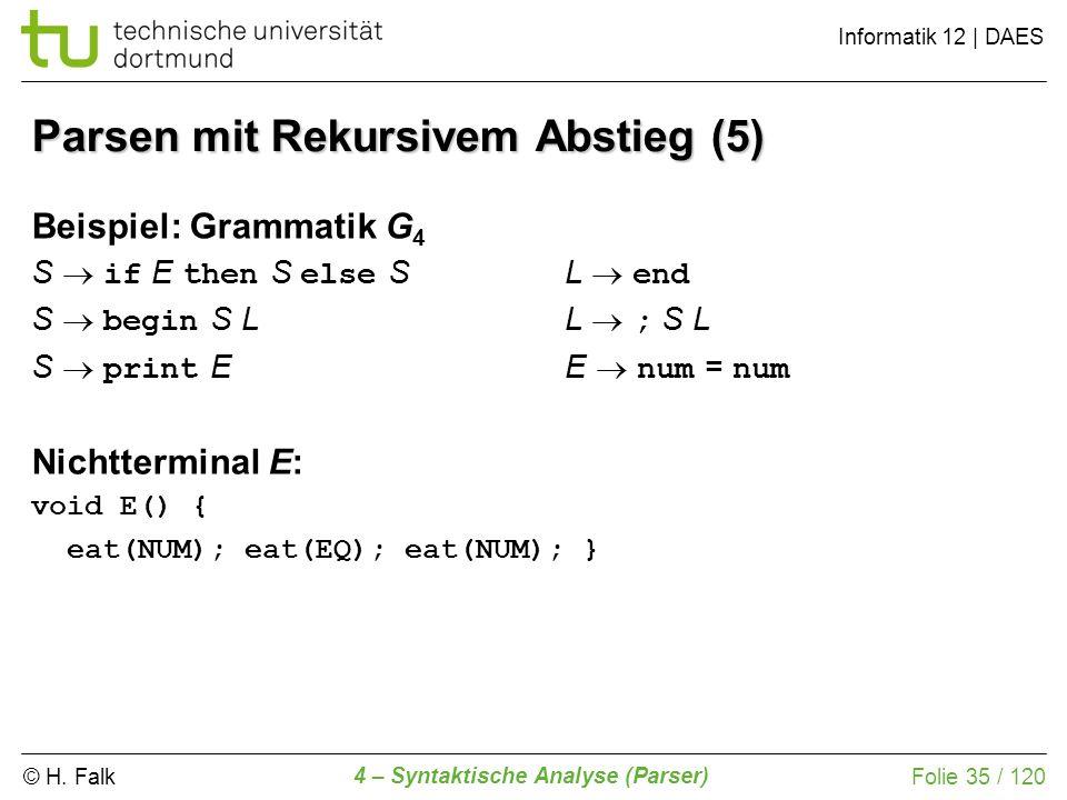 © H. Falk Informatik 12 | DAES 4 – Syntaktische Analyse (Parser) Folie 35 / 120 Parsen mit Rekursivem Abstieg (5) Beispiel: Grammatik G 4 S if E then