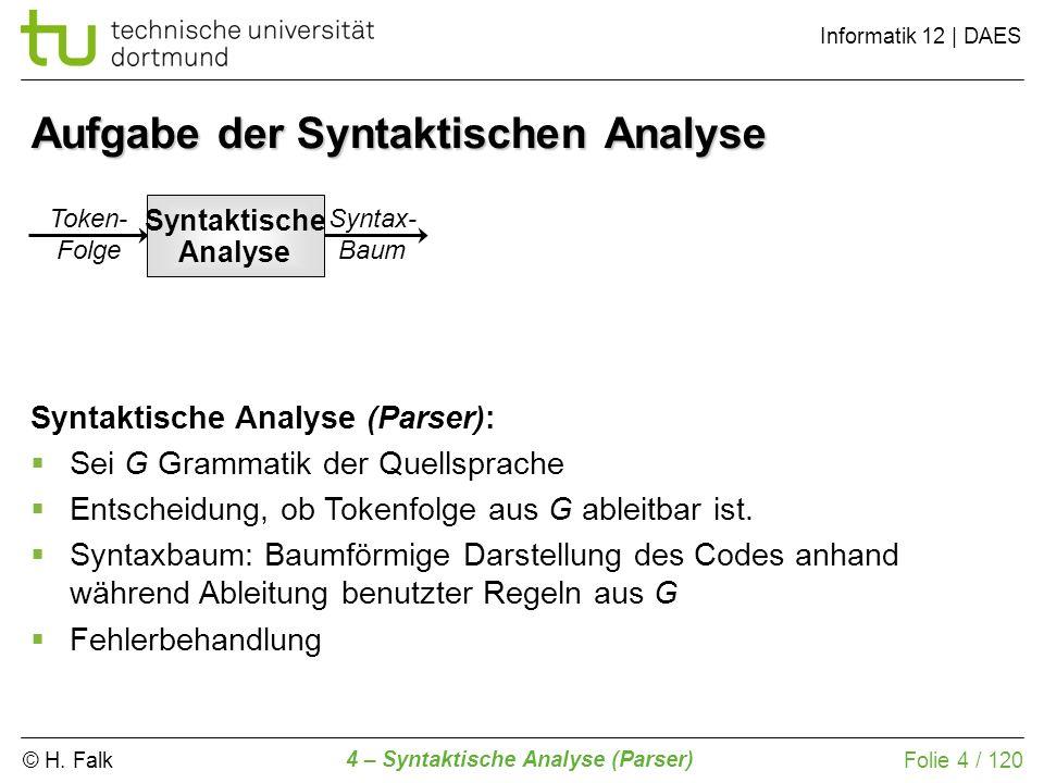 © H. Falk Informatik 12 | DAES 4 – Syntaktische Analyse (Parser) Folie 4 / 120 Aufgabe der Syntaktischen Analyse Token- Folge Syntaktische Analyse Syn