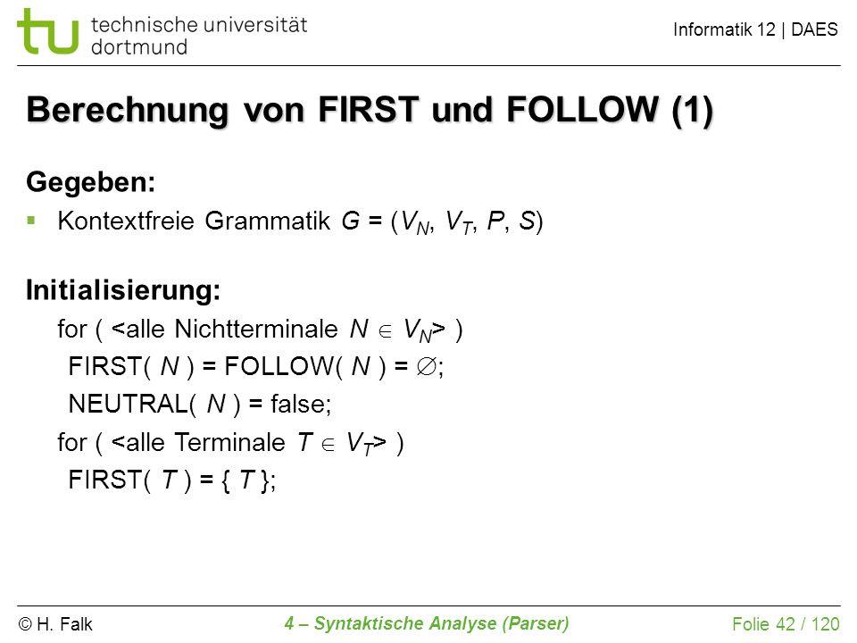 © H. Falk Informatik 12 | DAES 4 – Syntaktische Analyse (Parser) Folie 42 / 120 Berechnung von FIRST und FOLLOW (1) Initialisierung: for ( ) FIRST( N