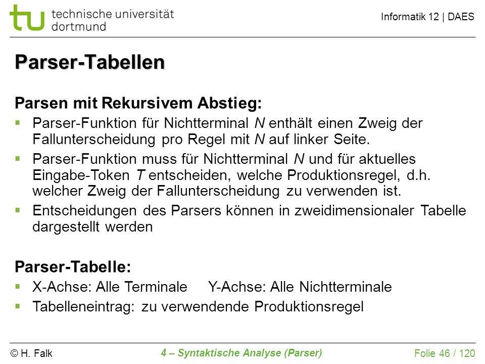 © H. Falk Informatik 12 | DAES 4 – Syntaktische Analyse (Parser) Folie 46 / 120 Parser-Tabellen Parsen mit Rekursivem Abstieg: Parser-Funktion für Nic