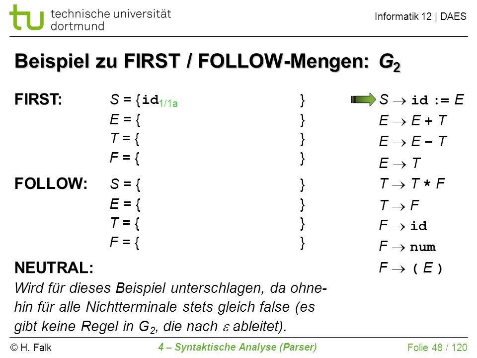 © H. Falk Informatik 12 | DAES 4 – Syntaktische Analyse (Parser) Folie 48 / 120 Beispiel zu FIRST / FOLLOW-Mengen: G 2 FIRST: S = {} E = {} T = {} F =