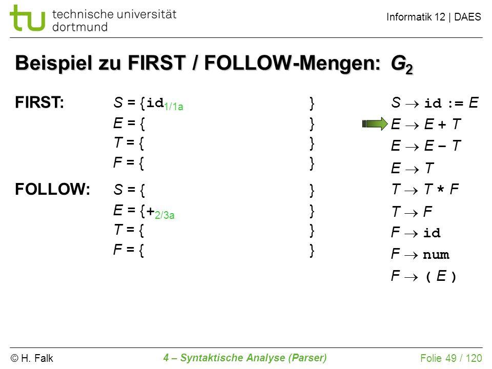 © H. Falk Informatik 12 | DAES 4 – Syntaktische Analyse (Parser) Folie 49 / 120 Beispiel zu FIRST / FOLLOW-Mengen: G 2 FIRST: S = {} E = {} T = {} F =