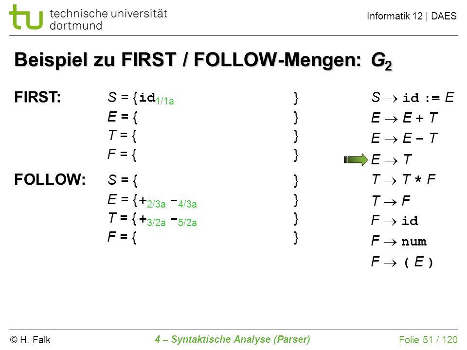 © H. Falk Informatik 12 | DAES 4 – Syntaktische Analyse (Parser) Folie 51 / 120 Beispiel zu FIRST / FOLLOW-Mengen: G 2 FIRST: S = {} E = {} T = {} F =