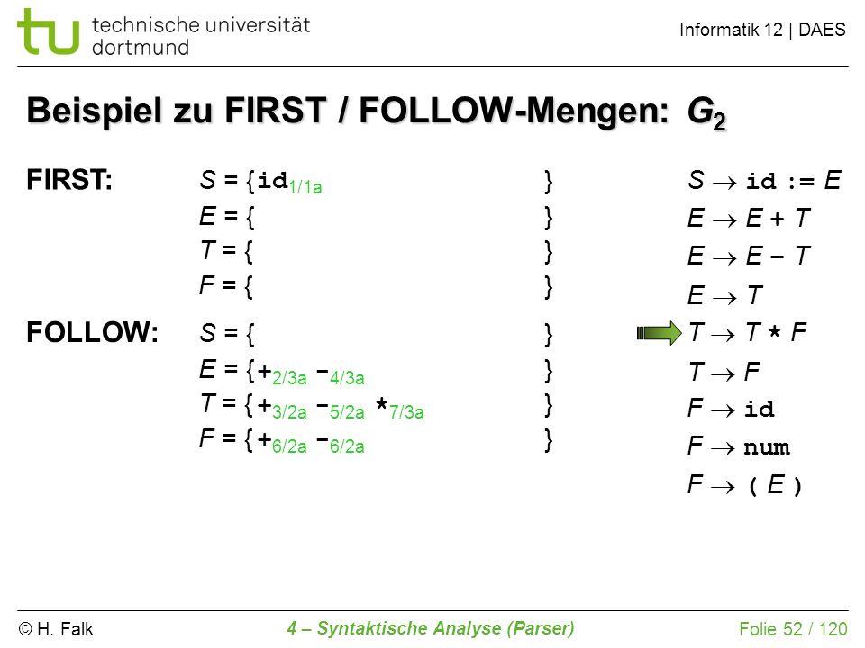 © H. Falk Informatik 12 | DAES 4 – Syntaktische Analyse (Parser) Folie 52 / 120 Beispiel zu FIRST / FOLLOW-Mengen: G 2 FIRST: S = {} E = {} T = {} F =