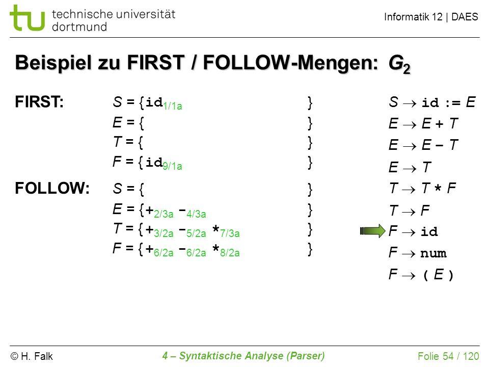 © H. Falk Informatik 12 | DAES 4 – Syntaktische Analyse (Parser) Folie 54 / 120 Beispiel zu FIRST / FOLLOW-Mengen: G 2 FIRST: S = {} E = {} T = {} F =