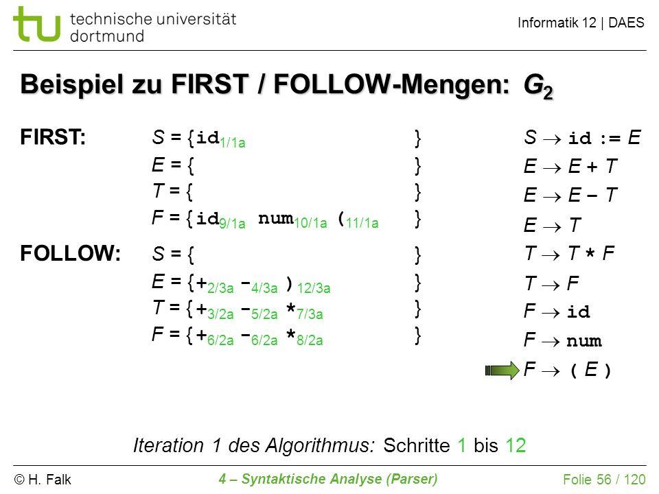 © H. Falk Informatik 12 | DAES 4 – Syntaktische Analyse (Parser) Folie 56 / 120 Beispiel zu FIRST / FOLLOW-Mengen: G 2 FIRST: S = {} E = {} T = {} F =