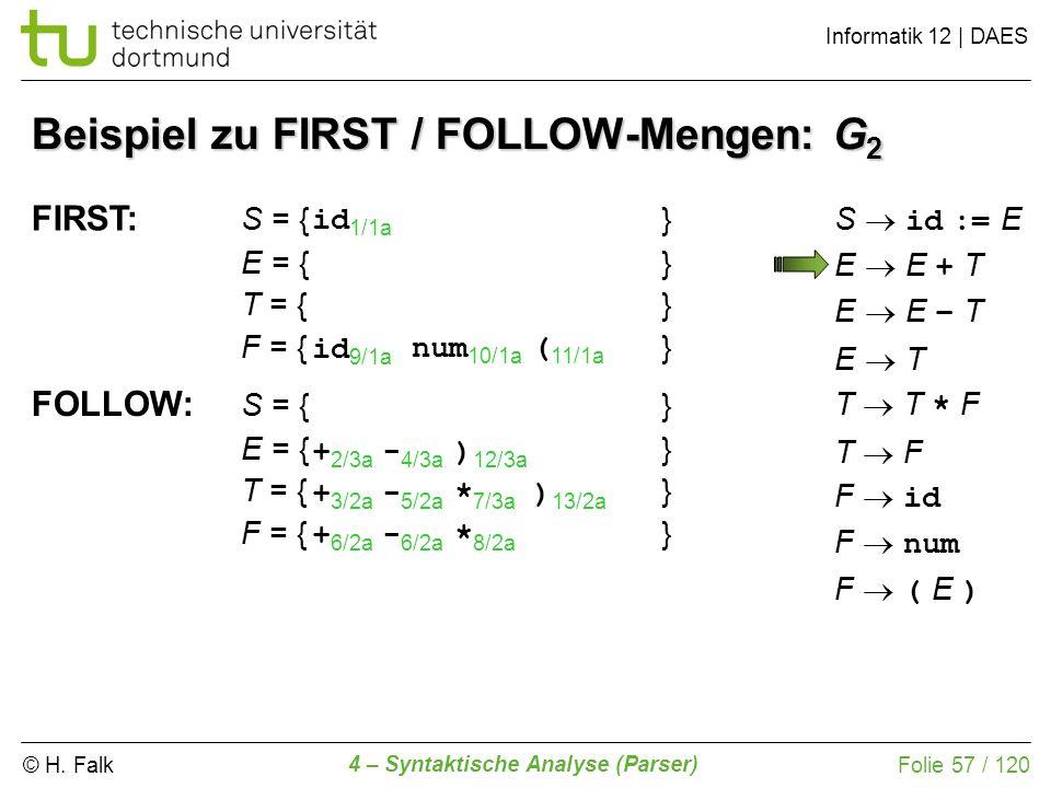 © H. Falk Informatik 12 | DAES 4 – Syntaktische Analyse (Parser) Folie 57 / 120 Beispiel zu FIRST / FOLLOW-Mengen: G 2 FIRST: S = {} E = {} T = {} F =