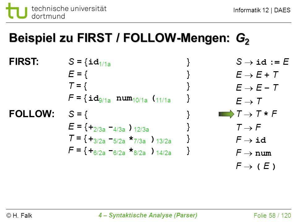 © H. Falk Informatik 12 | DAES 4 – Syntaktische Analyse (Parser) Folie 58 / 120 Beispiel zu FIRST / FOLLOW-Mengen: G 2 FIRST: S = {} E = {} T = {} F =