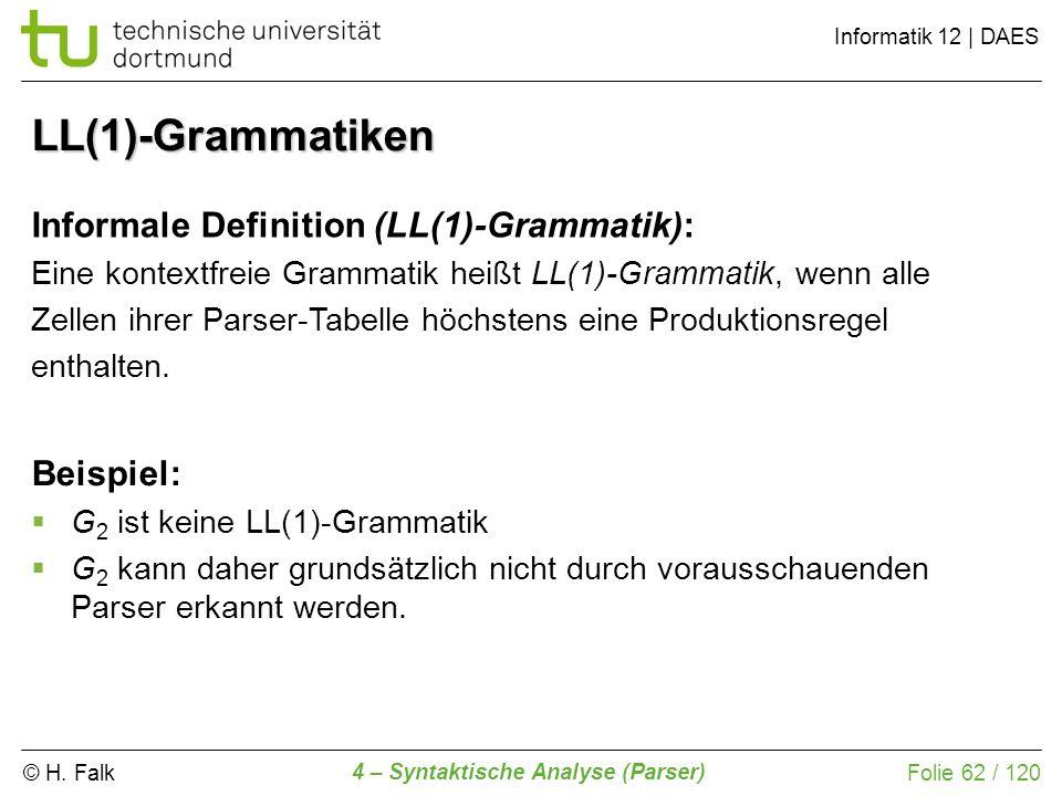 © H. Falk Informatik 12 | DAES 4 – Syntaktische Analyse (Parser) Folie 62 / 120 LL(1)-Grammatiken Informale Definition (LL(1)-Grammatik): Eine kontext