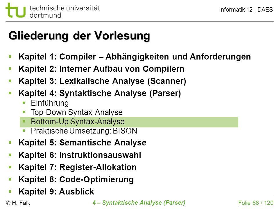 © H. Falk Informatik 12 | DAES 4 – Syntaktische Analyse (Parser) Folie 66 / 120 Gliederung der Vorlesung Kapitel 1: Compiler – Abhängigkeiten und Anfo