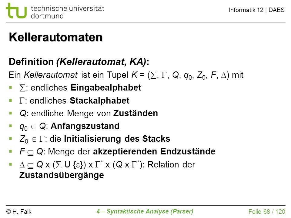 © H. Falk Informatik 12 | DAES 4 – Syntaktische Analyse (Parser) Folie 68 / 120 Kellerautomaten Definition (Kellerautomat, KA): Ein Kellerautomat ist
