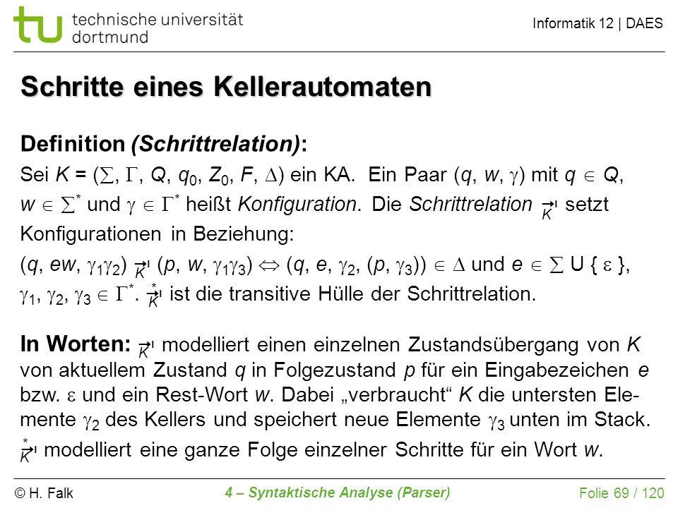 © H. Falk Informatik 12 | DAES 4 – Syntaktische Analyse (Parser) Folie 69 / 120 Schritte eines Kellerautomaten Definition (Schrittrelation): Sei K = (