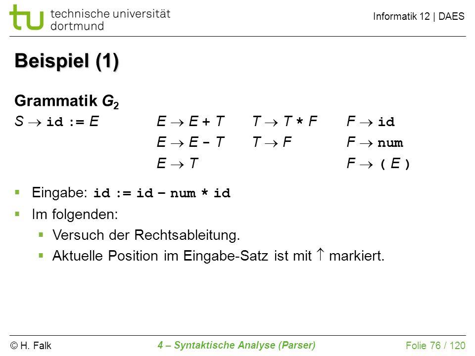 © H. Falk Informatik 12 | DAES 4 – Syntaktische Analyse (Parser) Folie 76 / 120 Beispiel (1) Eingabe: id := id – num * id Im folgenden: Versuch der Re