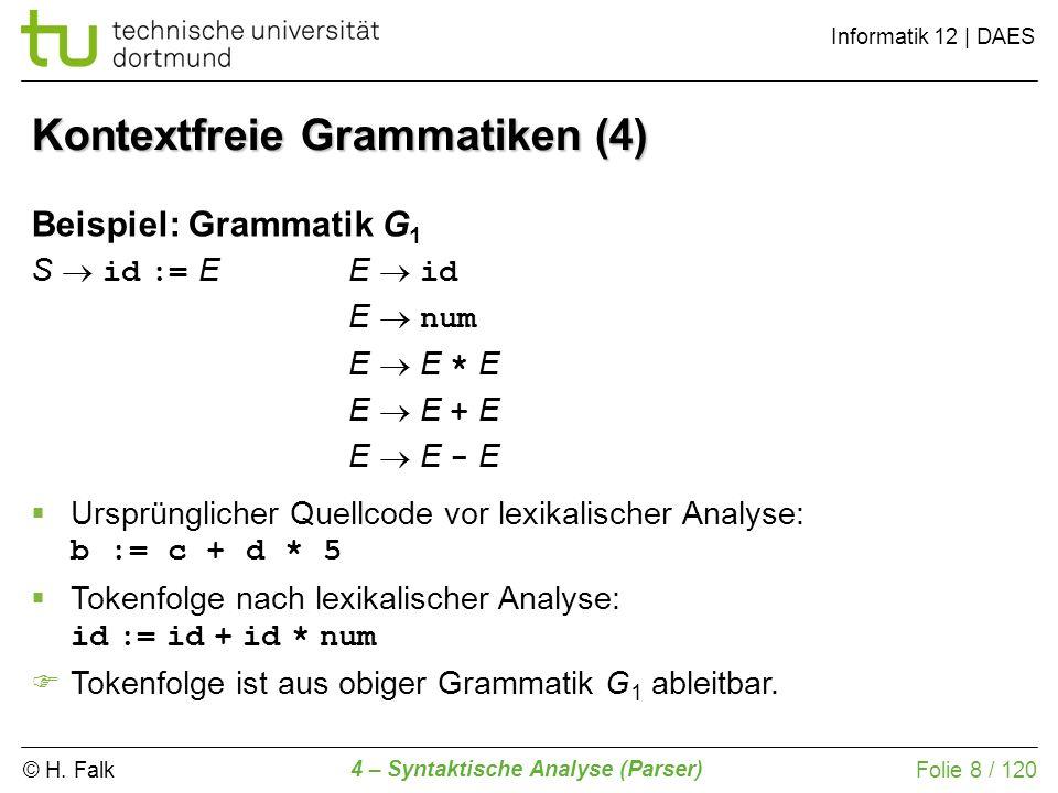© H. Falk Informatik 12 | DAES 4 – Syntaktische Analyse (Parser) Folie 8 / 120 Kontextfreie Grammatiken (4) Beispiel: Grammatik G 1 S id := EE id E nu