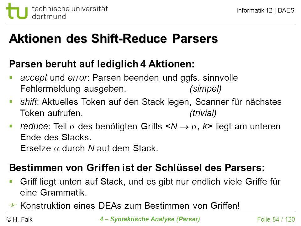 © H. Falk Informatik 12 | DAES 4 – Syntaktische Analyse (Parser) Folie 84 / 120 Aktionen des Shift-Reduce Parsers Parsen beruht auf lediglich 4 Aktion