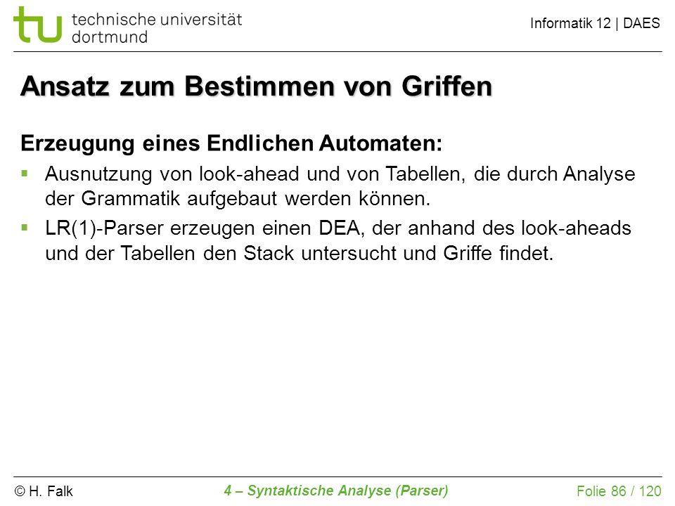 © H. Falk Informatik 12 | DAES 4 – Syntaktische Analyse (Parser) Folie 86 / 120 Ansatz zum Bestimmen von Griffen Erzeugung eines Endlichen Automaten: