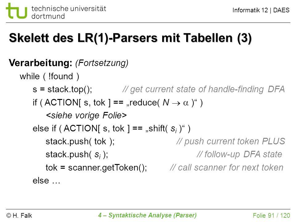 © H. Falk Informatik 12 | DAES 4 – Syntaktische Analyse (Parser) Folie 91 / 120 Skelett des LR(1)-Parsers mit Tabellen (3) Verarbeitung: (Fortsetzung)