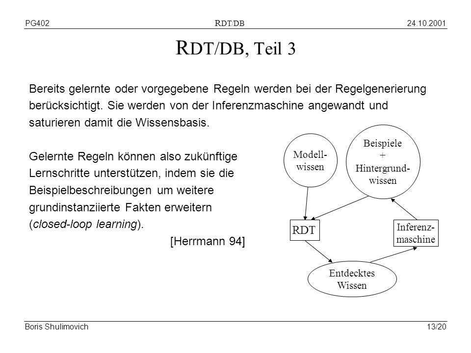 24.10.2001PG402 R DT/DB Boris Shulimovich13/20 RDT Modell- wissen Beispiele + Hintergrund- wissen Entdecktes Wissen Inferenz- maschine R DT/DB, Teil 3 Bereits gelernte oder vorgegebene Regeln werden bei der Regelgenerierung berücksichtigt.