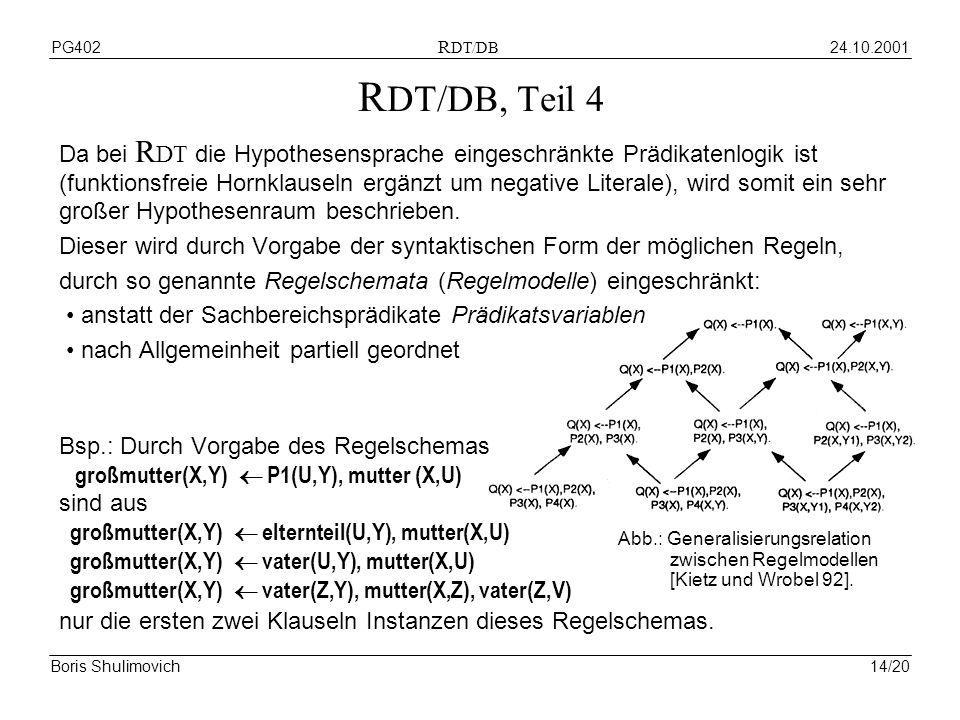 24.10.2001PG402 R DT/DB Boris Shulimovich14/20 Abb.: Generalisierungsrelation zwischen Regelmodellen [Kietz und Wrobel 92]. R DT/DB, Teil 4 Da bei R D
