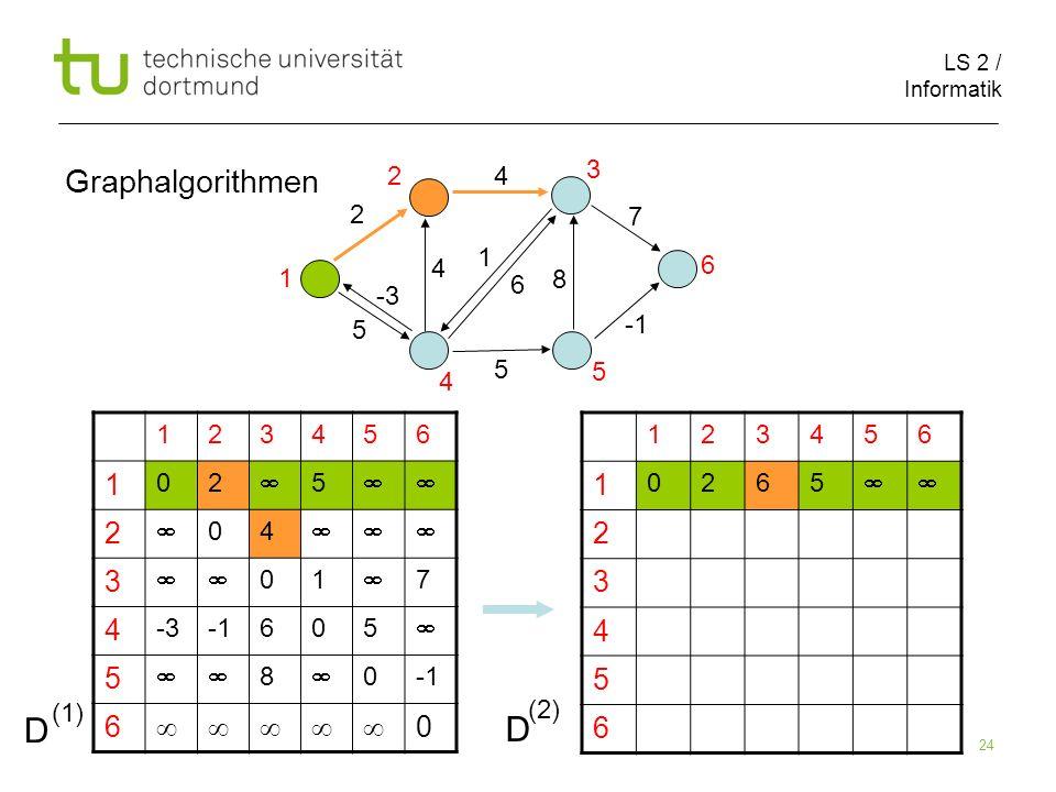 LS 2 / Informatik 24 Graphalgorithmen 123456 1 0265 2 3 4 5 6 123456 1 02 5 2 04 3 01 7 4 -3605 5 8 0 6 0 2 1 5 8 4 4 5 6 7 1 2 3 5 4 6 D (1) D (2) -3