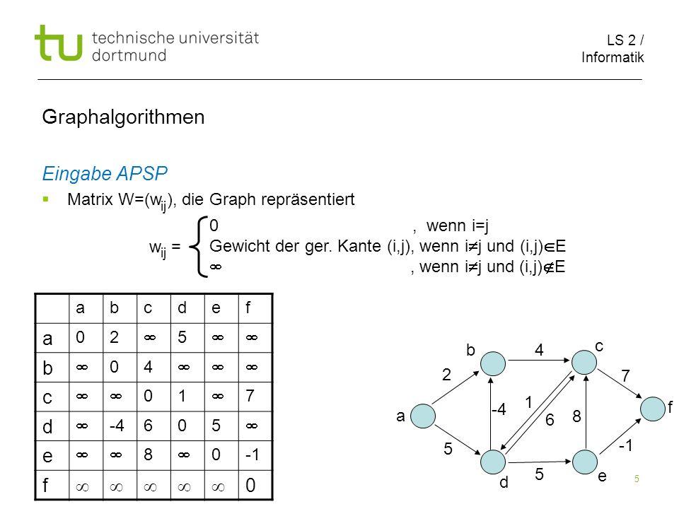LS 2 / Informatik 5 Graphalgorithmen Eingabe APSP Matrix W=(w ), die Graph repräsentiert ij w = 0, wenn i=j Gewicht der ger. Kante (i,j), wenn i j und