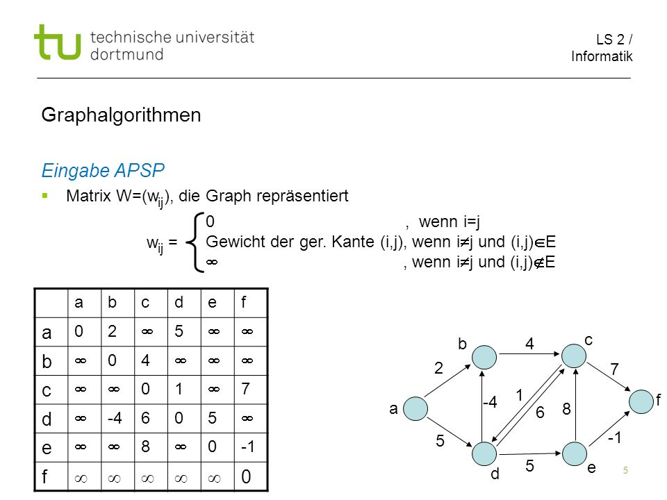LS 2 / Informatik 16 Graphalgorithmen Floyd-Warshall(W,n) 1.
