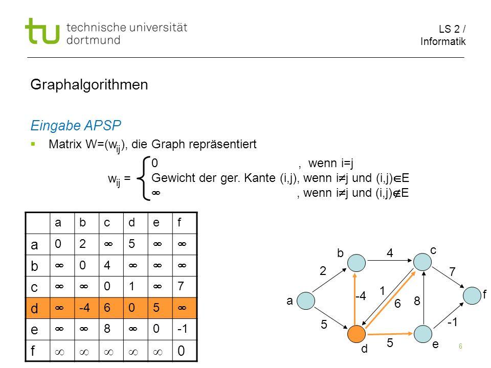 LS 2 / Informatik 6 Graphalgorithmen Eingabe APSP Matrix W=(w ), die Graph repräsentiert ij w = 0, wenn i=j Gewicht der ger. Kante (i,j), wenn i j und