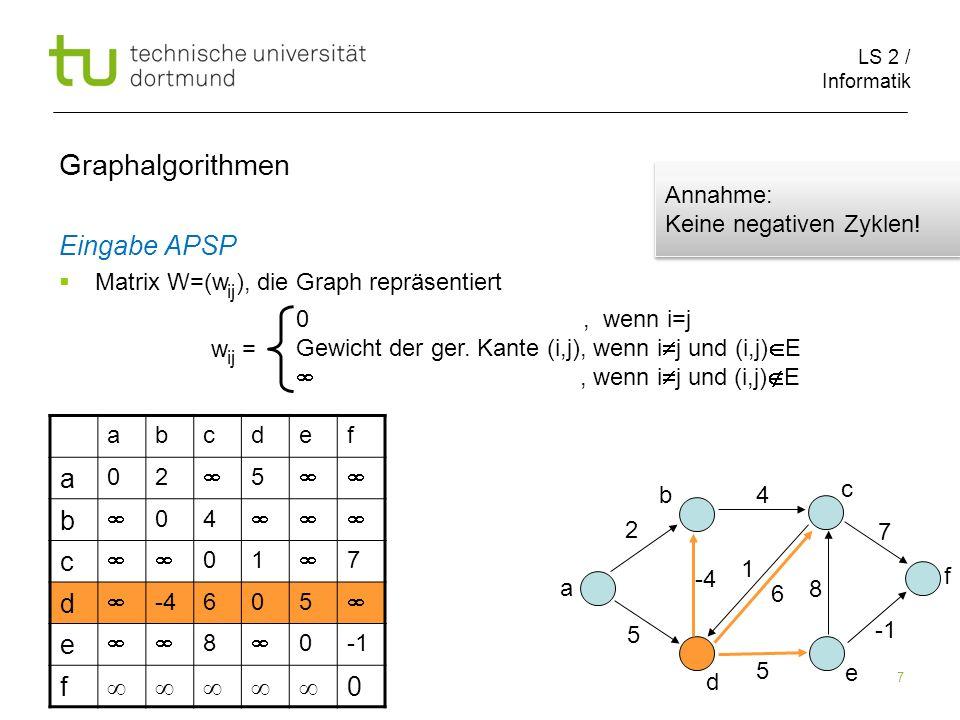 LS 2 / Informatik 8 Graphalgorithmen Eine neue Rekursion: Nummeriere Knoten von 1 bis n=|V| Betrachte kürzeste i-j-Wege, die nur über Knoten 1 bis k laufen 123456 1 0265 13 2 045 11 3 01 7 4 -40057 5 8140 6 0 2 1 5 8 4 -4 5 6 7 1 2 3 5 4 6 k=3