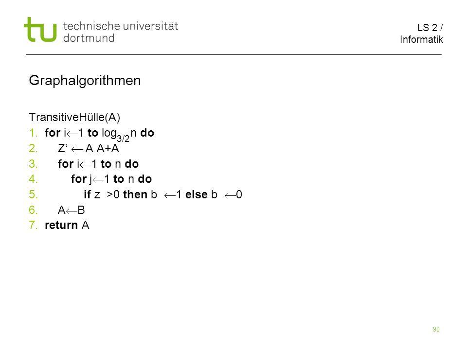 LS 2 / Informatik 90 Graphalgorithmen TransitiveHülle(A) 1. for i 1 to log n do 2. Z A A+A 3. for i 1 to n do 4. for j 1 to n do 5. if z >0 then b 1 e