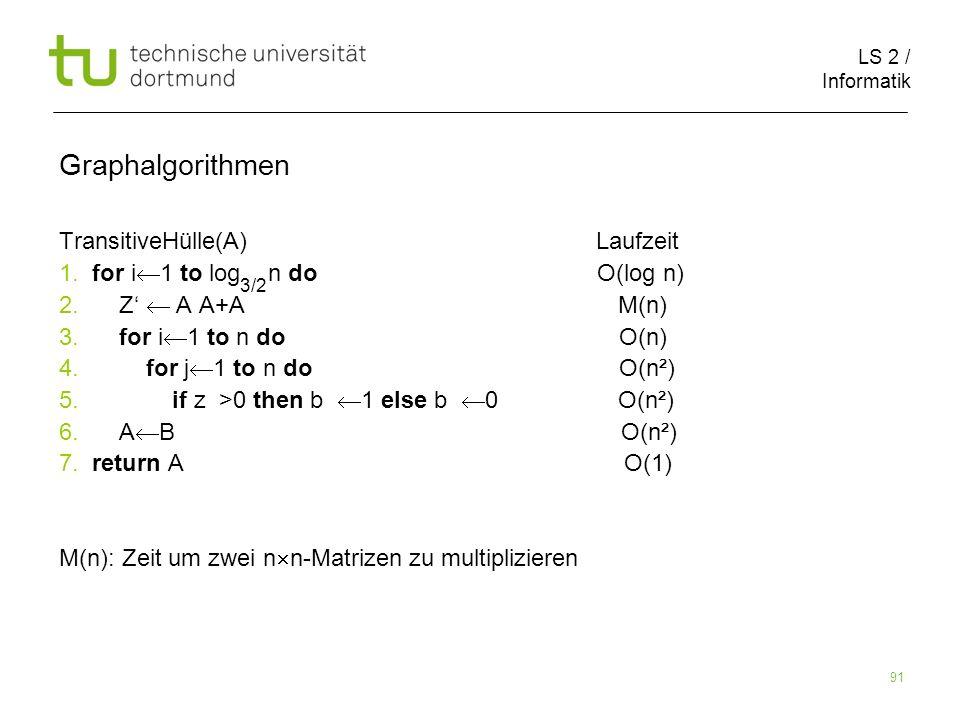 LS 2 / Informatik 91 Graphalgorithmen TransitiveHülle(A) Laufzeit 1. for i 1 to log n do O(log n) 2. Z A A+A M(n) 3. for i 1 to n do O(n) 4. for j 1 t