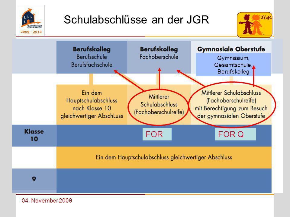 Berufswahlorientierung an der Johann-Gutenberg-Realschule 04. November 2009 Schulabschlüsse an der JGR Gymnasium, Gesamtschule, Berufskolleg FORFOR Q